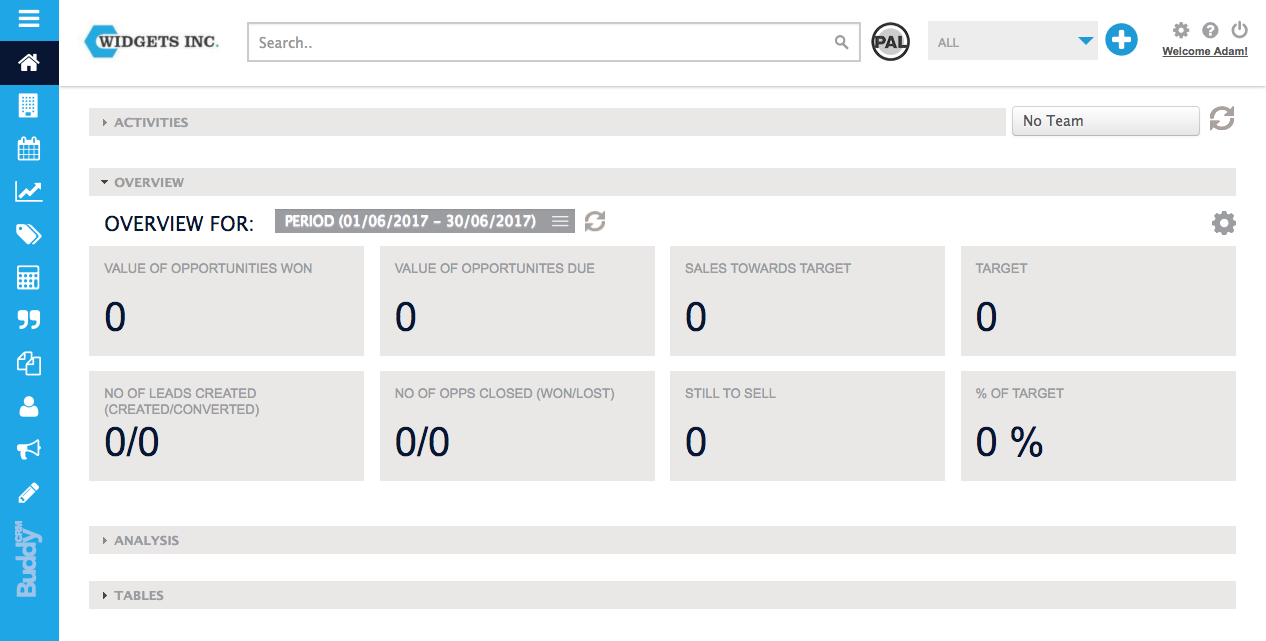 Overview section shown on customisable home page in BuddyCRM