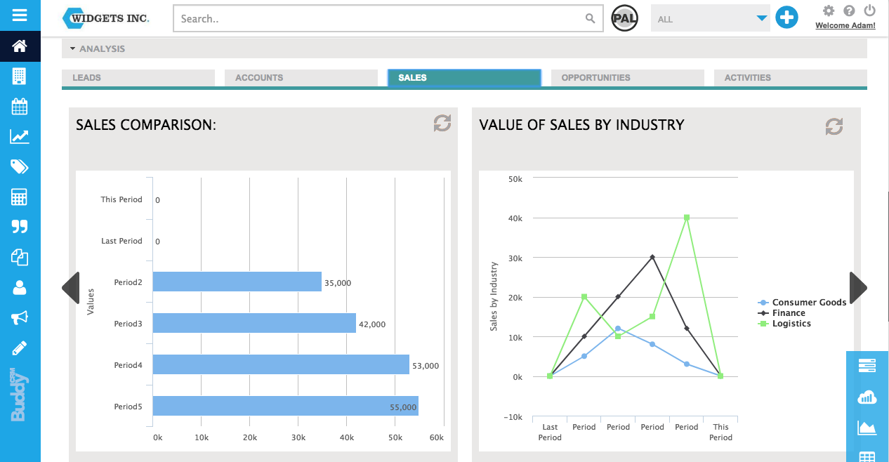widgets visible on home page in analysis section of BuddyCRM